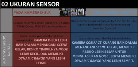 DSLR compact-02rz