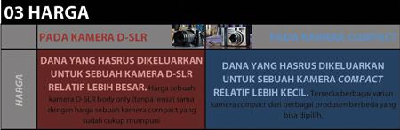 DSLR compact-03rz