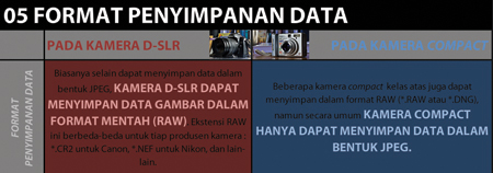 DSLR compact-05rz