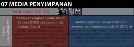 DSLR compact-07rz